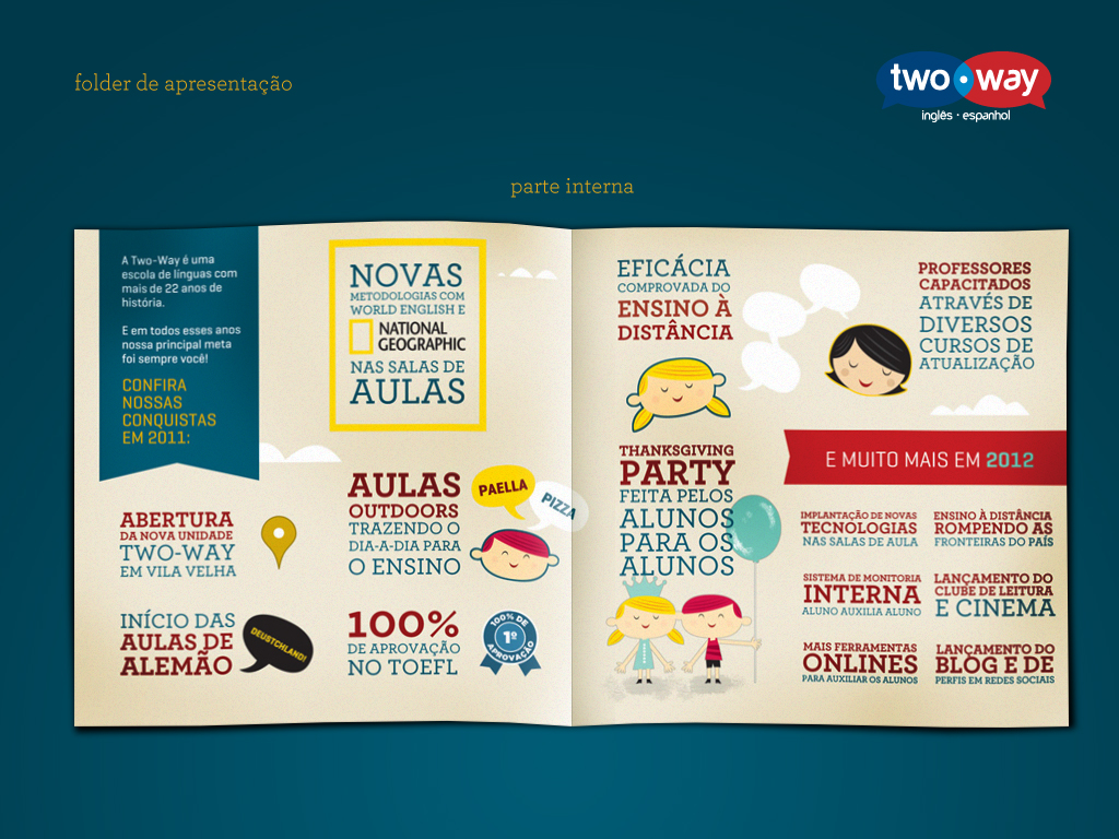 Cliente Two-Way